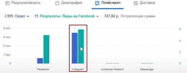 90 рублей лид из таргетированной рекламы для производства хлеба., изображение №15