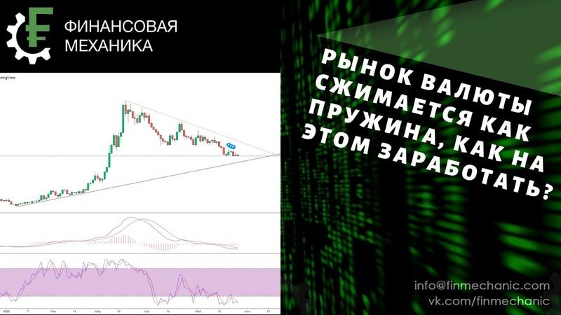 Доллар рубль покупать или продавать Прогноз курса валюты до 12 июня Куда вложить деньги
