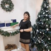 Азнабаева Гузель (Загитова)