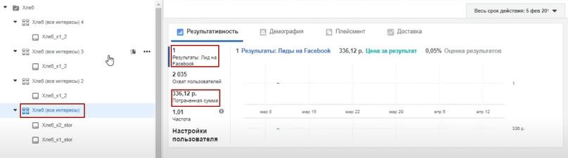 90 рублей лид из таргетированной рекламы для производства хлеба., изображение №24