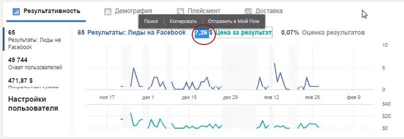 Настройка таргетированной рекламы instagram в нише производства и установки жалюзи., изображение №13