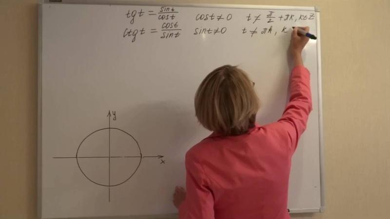 9 задание ЕГЭ Понятие тангенса и котангенса