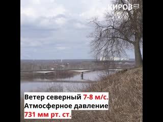 Прогноз погоды на 21, 22 и 23 апреля
