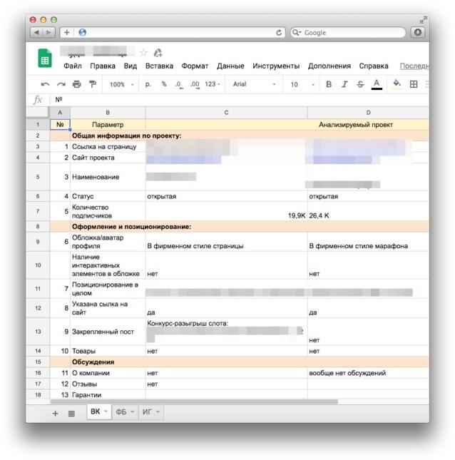 Пример таблицы с анализом конкурентов для одного из проектов