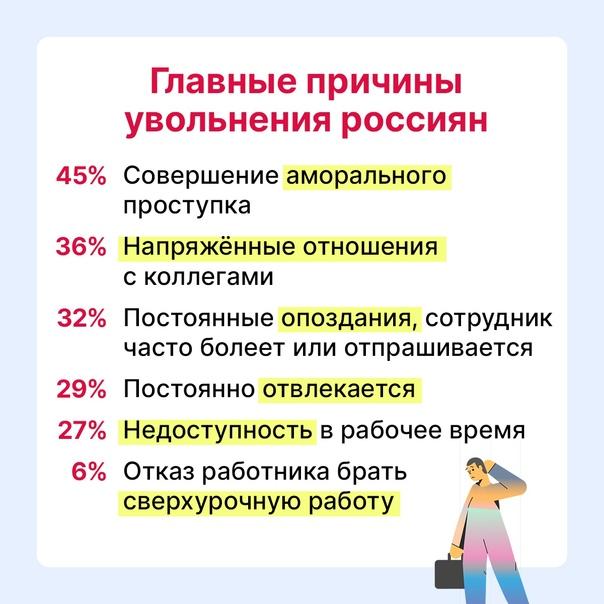 Думаете, в России чаще всего увольняются по собств...