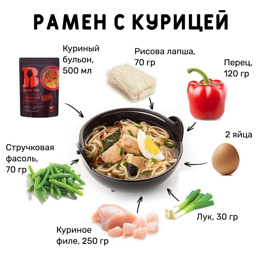 Готовим необычное блюдо — Рамен: КБЖУ на 100 гр: 69/9/2/5