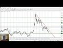 Аналитика рынка Форекс без воды 07.08.2020 от Ярослава Мудрого. (EUR/USD, USD/CAD, XAU/USD, USD/CHF)