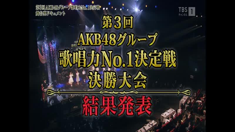210116 Dai 3 kai AKB48 Group Kashouryoku No 1 Ketteisen Butaiura Document