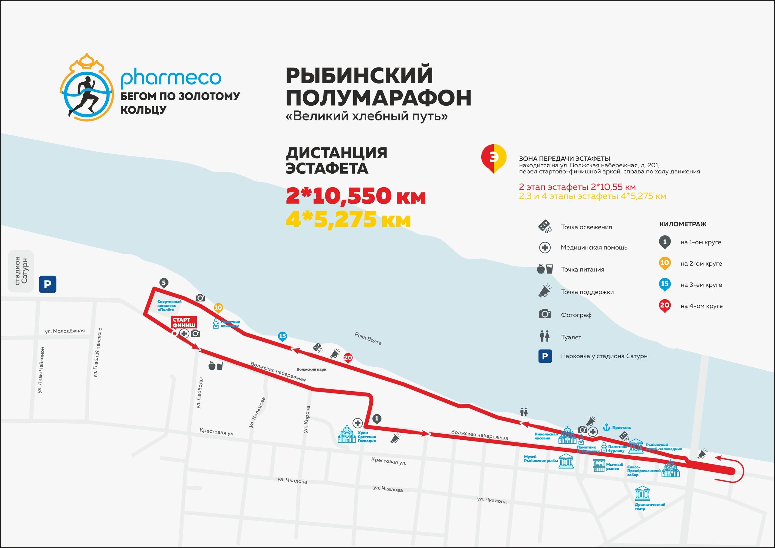 Дистанция эстафеты 2х10 км - Рыбинский полумарафон 2020